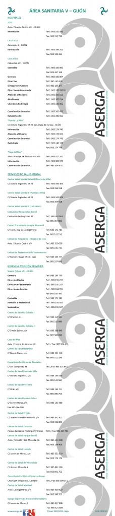 Teléfonos hospitales Gijón, teléfonos centros de salud de Gijón, contacto centros sanitarios
