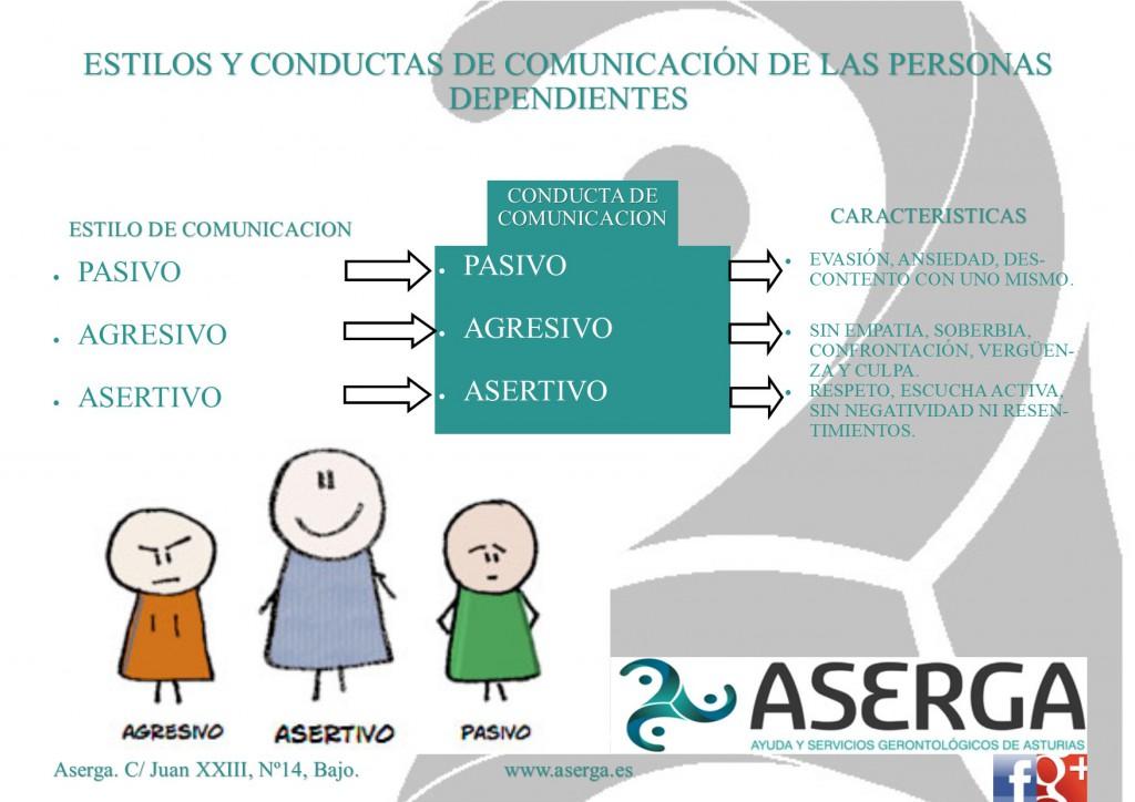 Estilos de comunicación, conductas de comunicación, cómo se comunican los dependientes, comunicación con dependientes.