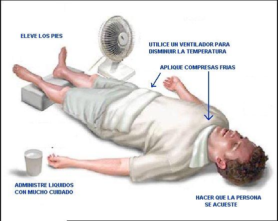Cómo poner a una persona que sufre un golpe de calor
